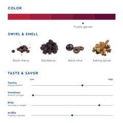 2015 Château Pilet Bordeaux: 3-pack