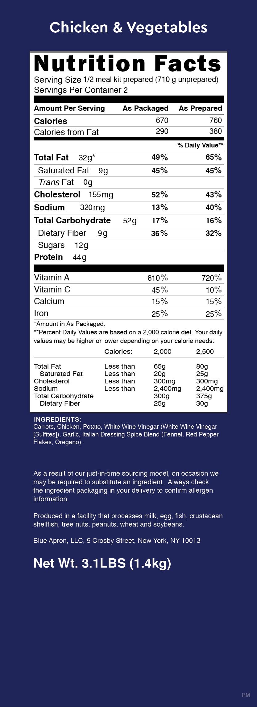 Blue apron is a ripoff - Nutrition Label
